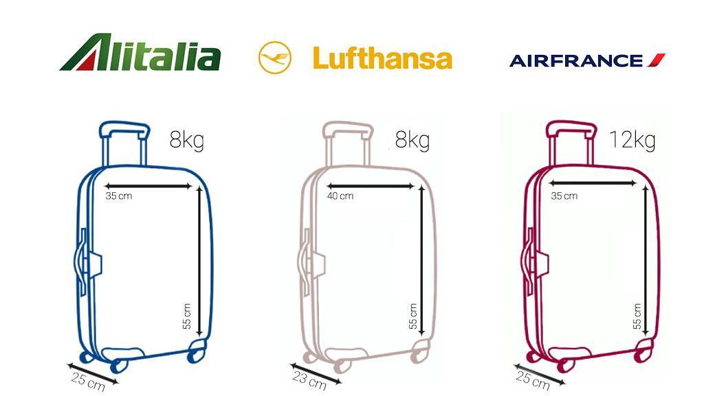 Lufthansa Viaggi Da Cabina Bagaglio a Mano Borsone